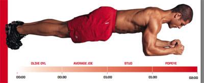 как выполнять упражнения планка.jpg