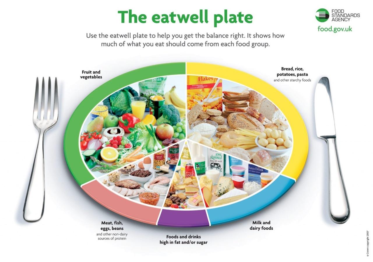 правильное питание на месяц для похудения отзывы