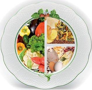правило тарелки.jpg